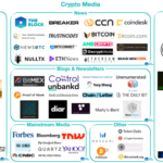 THE BLOCK クリプト情報メディア マップ