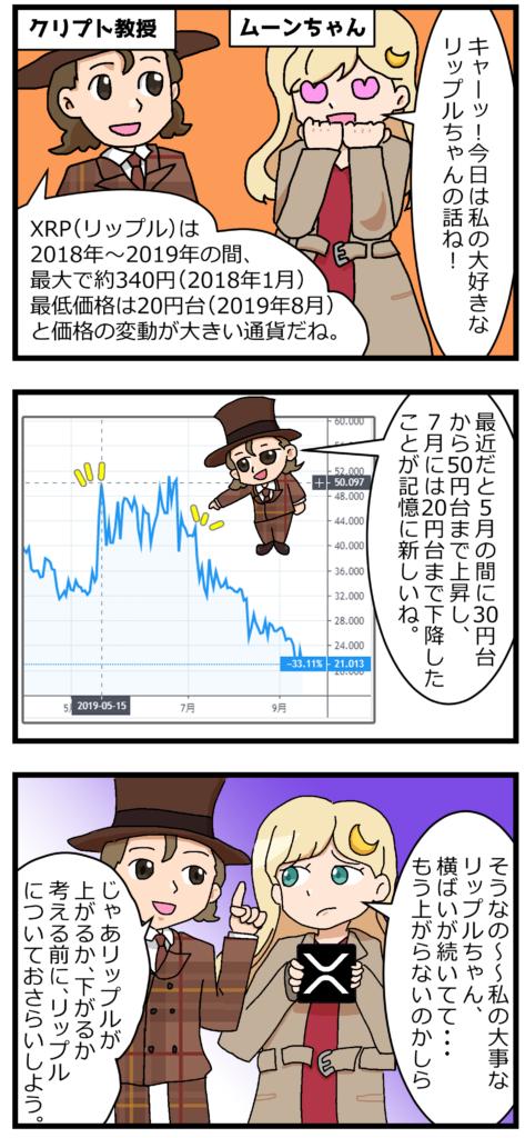 仮想通貨上がらない